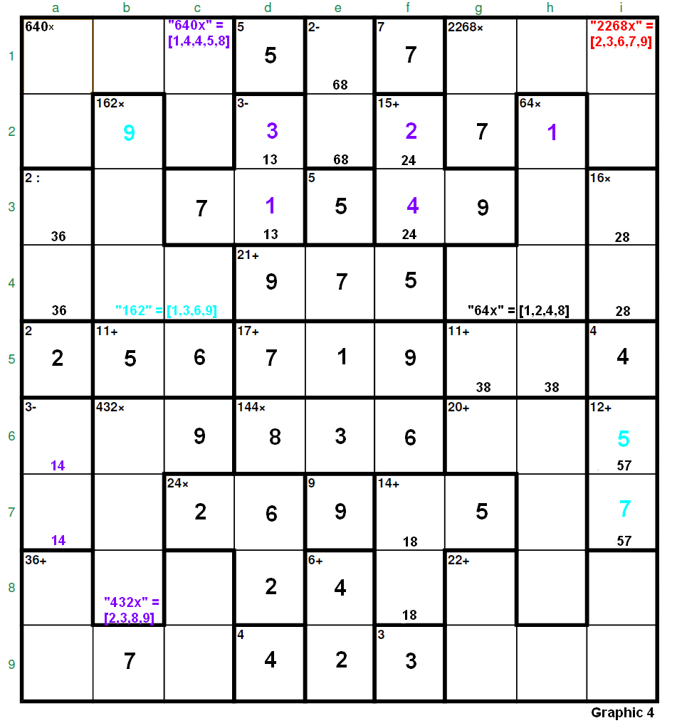 Calcudoku puzzle forum - View topic - Step by step